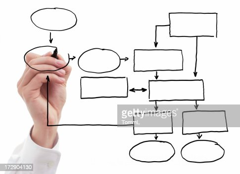 hand drawing empty diagram stock photo   getty imageshand drawing empty diagram   stock photo