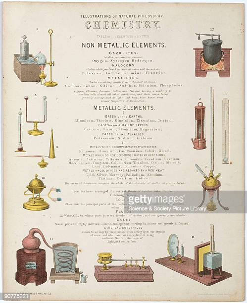 Handcoloured engraved plate by John Emslie illustrating the science of chemistry including images of distillation equipment a miner�s lamp a...
