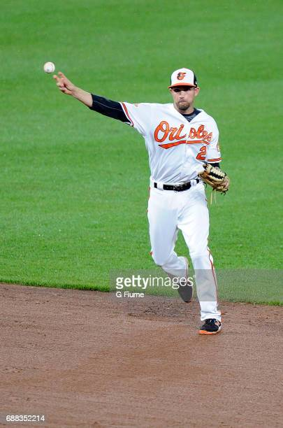 J Hardy of the Baltimore Orioles throws the ball to first base against the Minnesota Twins at Oriole Park at Camden Yards on May 23 2017 in Baltimore...