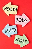 Health Body Mind Spirit  written on arrows in red background. Health concept.