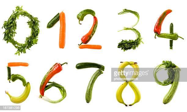XXL gesunde Speisen Alphabet