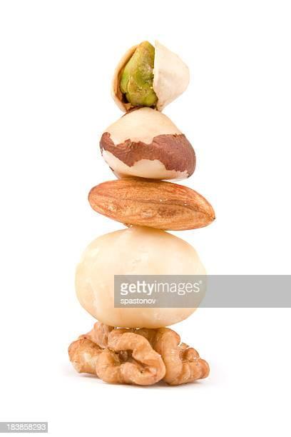 Plats équilibrés
