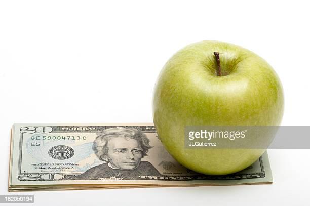Healthy of economy