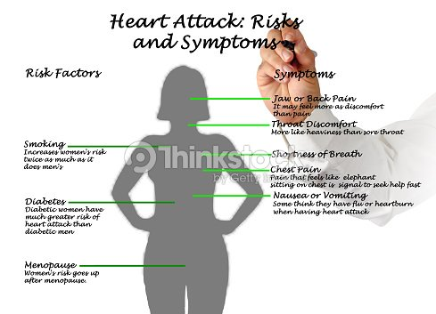 Heart attack risks and symptoms stock photo thinkstock heart attack risks and symptoms stock photo ccuart Gallery