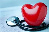 'Heart, stethoscope and EKG'