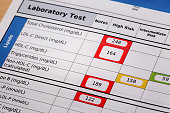 high risk cholesterol  - a detail of blood laboratory screening results with focus on lipids panel