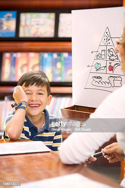 Hispanic boy sitting near food pyramid