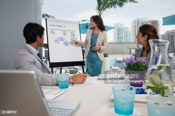 Hispanic businesswoman giving presentation on patio