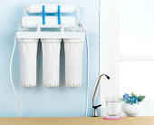 Wall type water filters to purify your drinking water in the kitchen interior