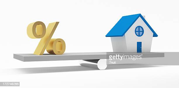 House and Percentage on the balance