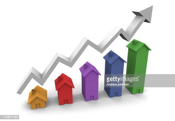 House-Markt