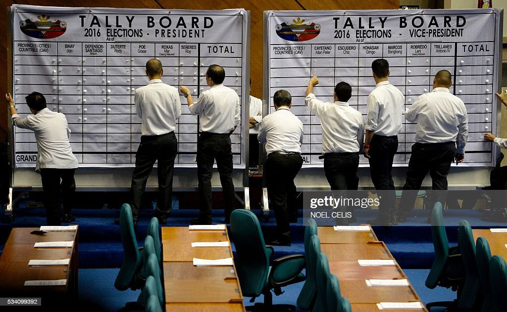 House of Representatives and Senate tribunal staff prepare the tally board during the presidential and vice-presidential canvassing of votes at the session hall of House of Representatives in Manila on May 25, 2016. Incoming Philippine president Rodrigo Duterte has launched a series of obscenity-filled attacks on the Catholic Church, branding local bishops corrupt 'sons of whores' who are to be blamed for the nation's fast-growing population. / AFP / NOEL