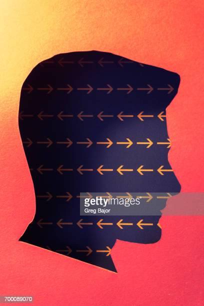 Human head confused