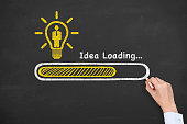 Human Resource Idea Concept Loading on Chalkboard