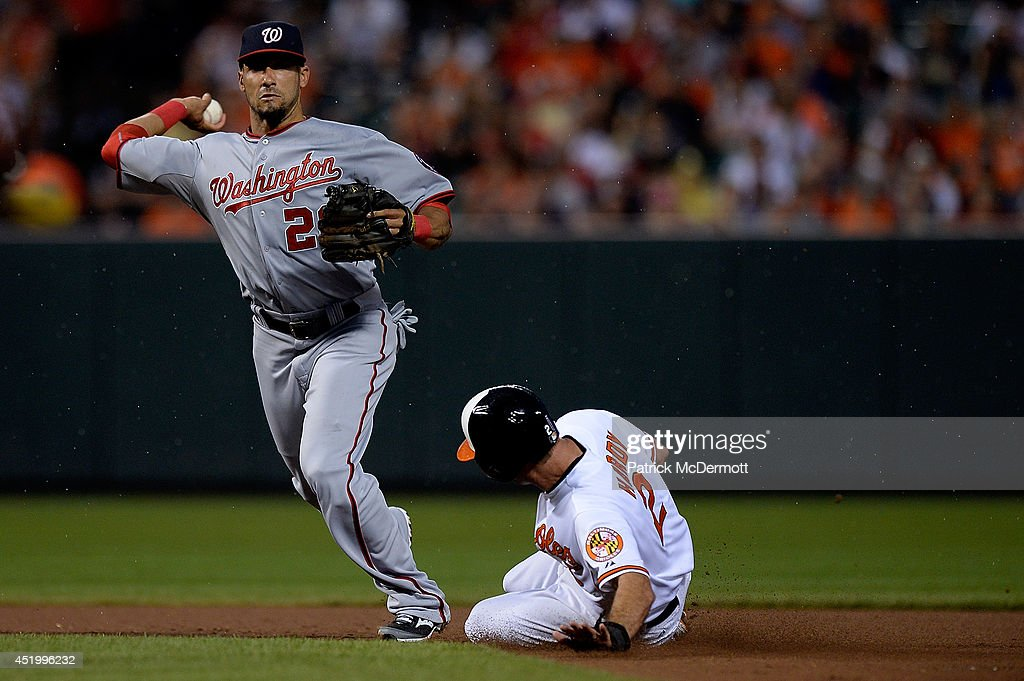 Ian Desmond #20 of the Washington Nationals makes the throw to first base to turn a double play as J.J. Hardy #2 of the Baltimore Orioles is out at second base in the fourth inning during a game at Oriole Park at Camden Yards on July 10, 2014 in Baltimore, Maryland.