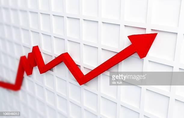 Icome Chart