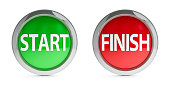 Web buttons start & finish isolated on white background, three-dimensional rendering, 3D illustration
