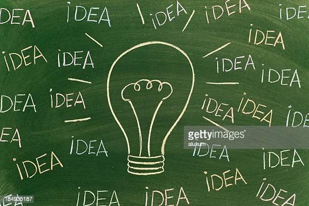 Ideen.