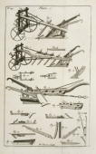 Illustrated plate taken from 'The horsehoing husbandry' by Jethro Tull showing his fourcoultered plough A coulter is the part of a seed drill that...