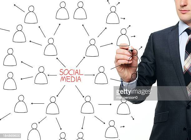 Illustrating the concept of social media for business