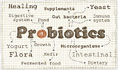 Illustration about Probiotics with soft Pen on old Paper