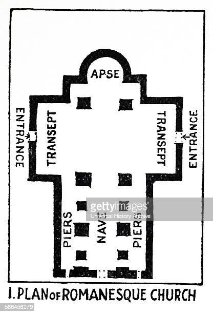 Illustration from a book depicting the ground plan of a Romanesque Church Dated 1913