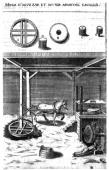 Illustration of a horsepowered mill taken from Branca