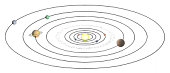 Illustration of solar system showing planets orbiting sun