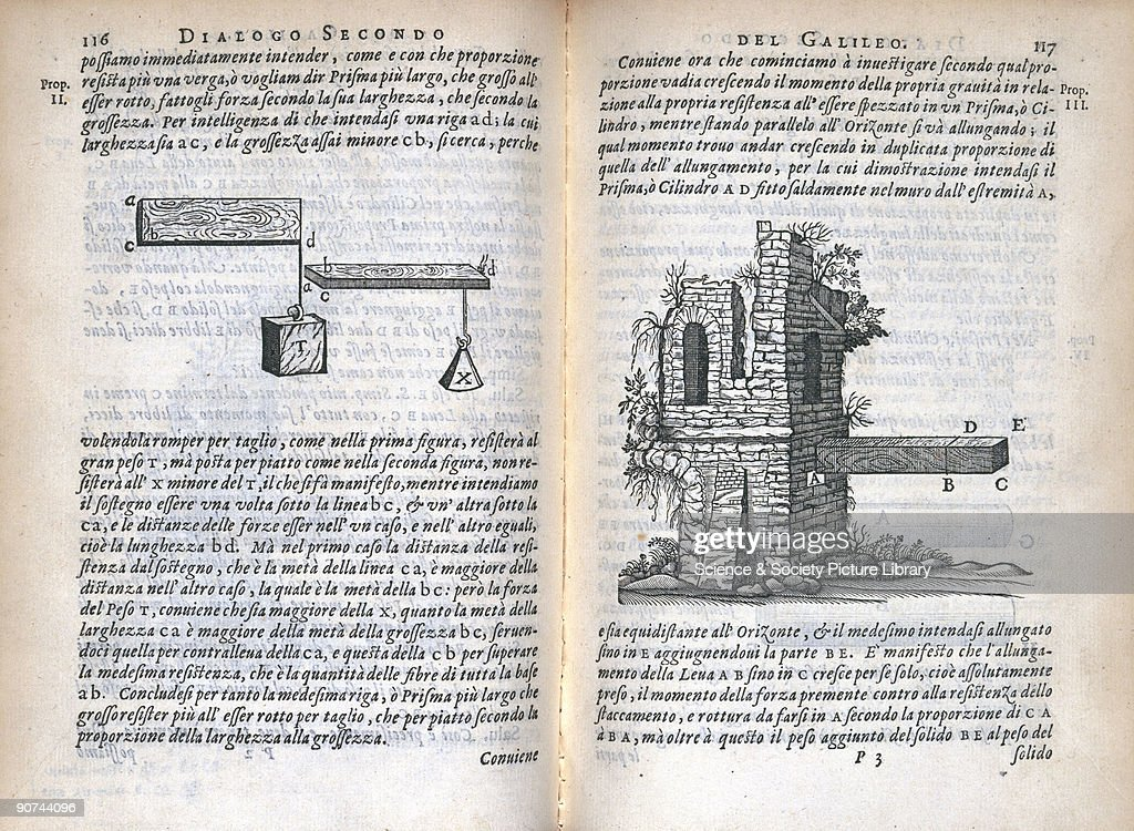Illustrations with text concerning the strength of rods and beams under different loadings and placements From 'Discorsi E Dimonstrazioni...