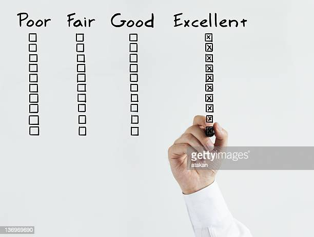 Image of employee having excellent performance review