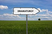 - DRAMATURGY - image with words associated with the topic MOVIE, word, image, illustration
