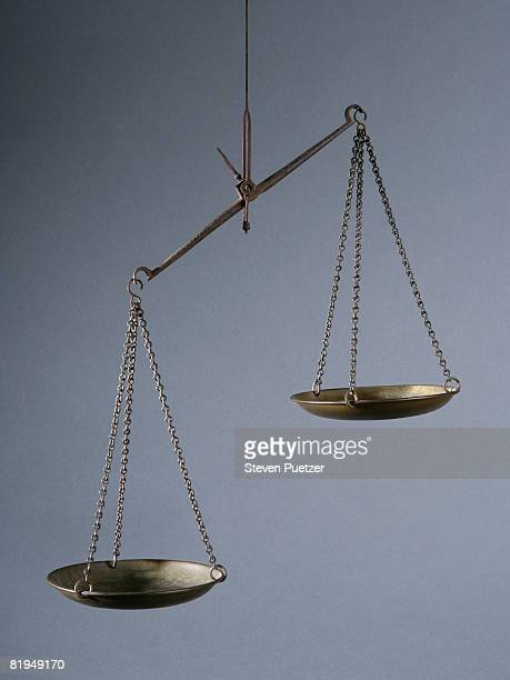 Imbalanced weight scale against gray background