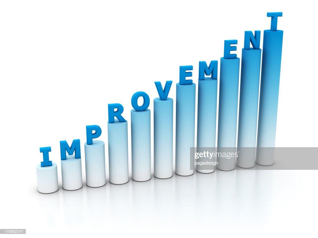 Improve Graph Indicates Improvement Plan And Data Stock ...