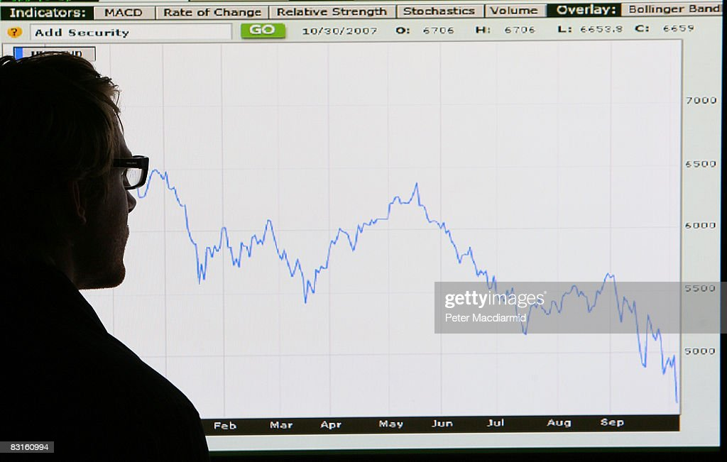 In this photo illustration a man looks at a graph representing the 12 month decline of the FTSE 100 share index on October 7, 2008 in London. Financial markets are still suffering large losses as the global banking crisis continued.
