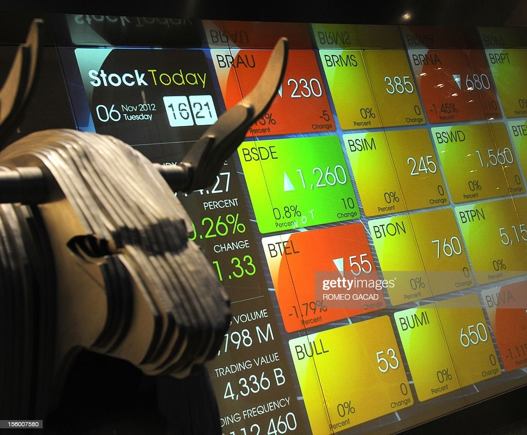 In this photograph taken on November 6, 2012, the shares of Indonesian mining companies Bumi Resources Minerals Tbk. (BRMS), seen top row 2-L, and Bumi Resouces Tbk. (BUMI) bottom row 2-L, are displayed on the company share listings at the Jakarta Stock Exchange gallery. The two firms are controlled by Aburizal Bakrie, one of Indonesia's most controversial tycoons who is campaigning for presidential polls in 2014, but a row over a coal venture threatens both his support and campaign finances.