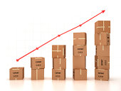 Increasing exportation