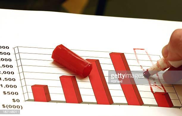Increasing sales