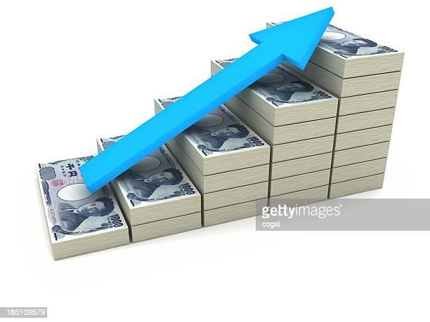 Aumento de valor de Yen.
