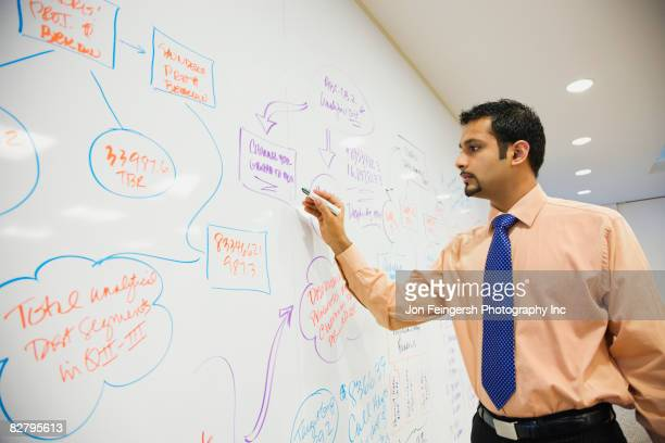 Indian businessman writing on whiteboard