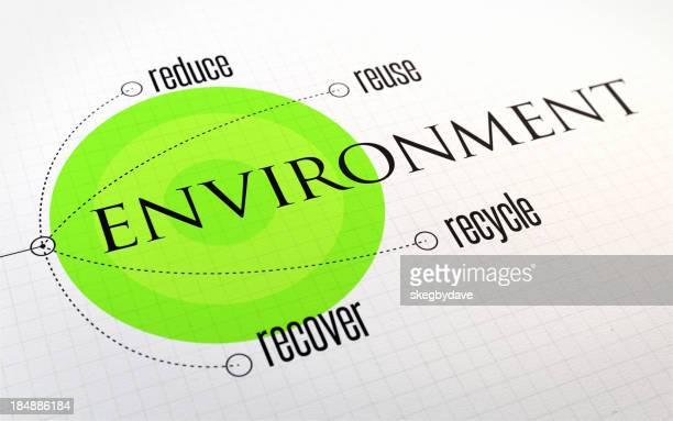 Infografik: Umwelt vier Rs Weiß