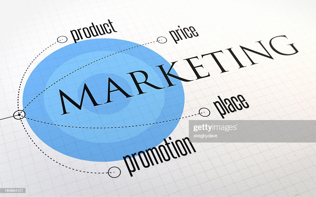 marketing four ps