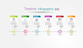 Infographic Timeline template for multipurpose of use, business, workflow, diagram or web design. Consist of 5 options of step.