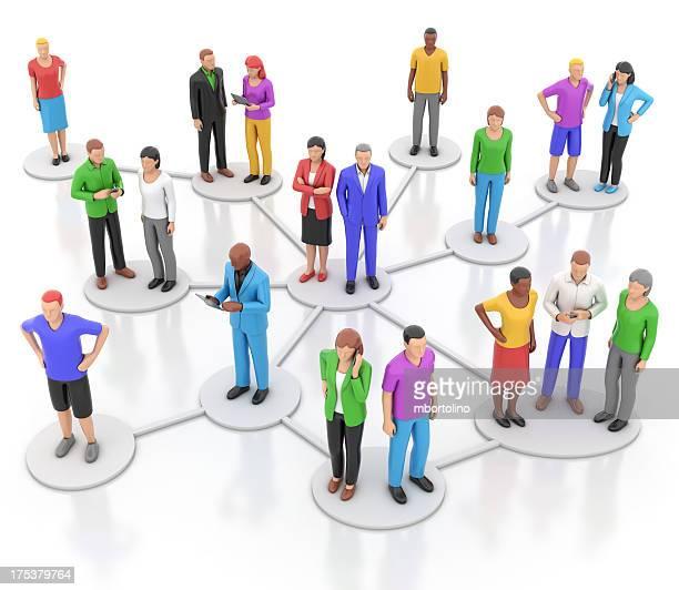 Informal organisation chart