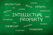 Intellectual Property word cloud on green blackboard