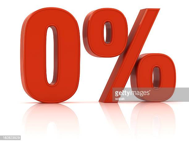 interest rate 0%