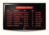 international flight arrivals display board with time and gate numbers