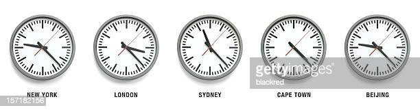 International tempo de