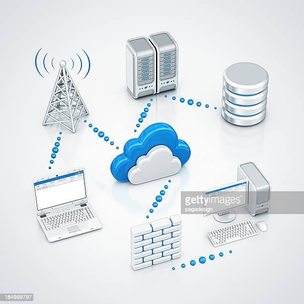 internet Netzwerk