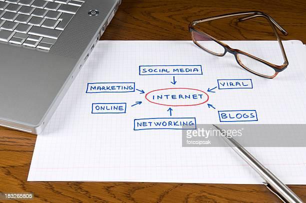 のインターネット