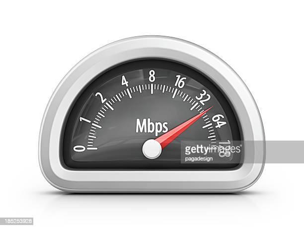 Compteur de vitesse internet